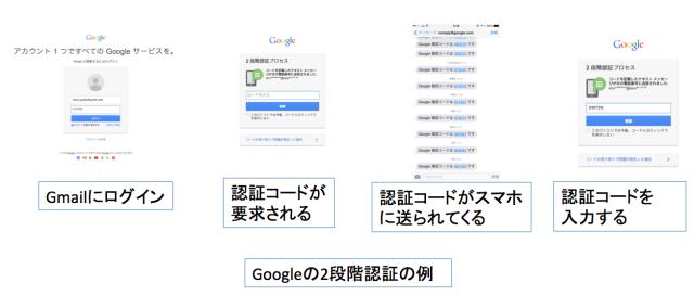 Googleの2段階認証の例